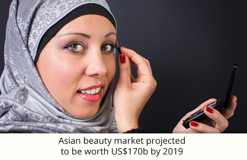 asian-beauty-market